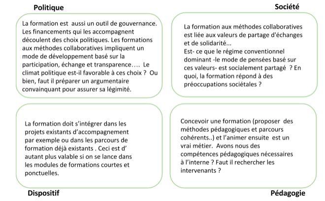 image 4poles.jpg (67.2kB) Lien vers: http://www.reseau-formabio.educagri.fr/wakka.php?wiki=ListeMetiersformation/show&time=2014-02-10+14%3A46%3A04